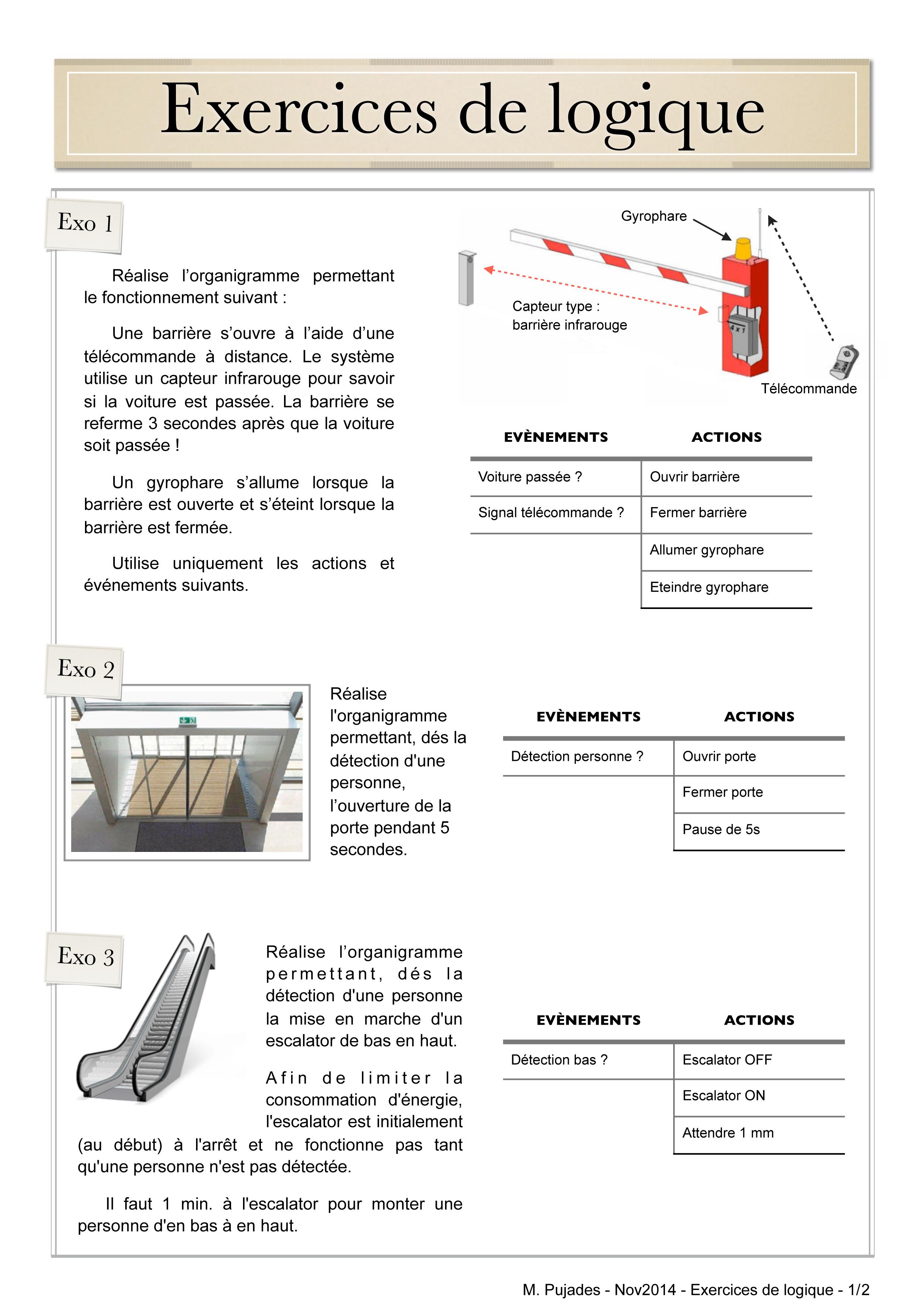 Technologie LOSFELD - Decouverte programmation, organigramme